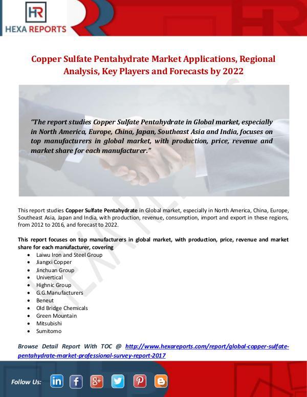 Copper Sulfate Pentahydrate Market