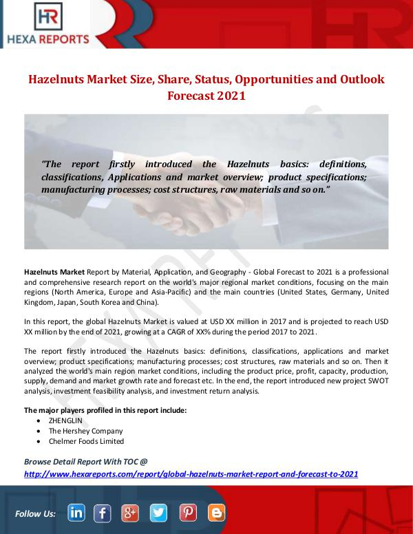 Hexa Reports Industry Hazelnuts Market