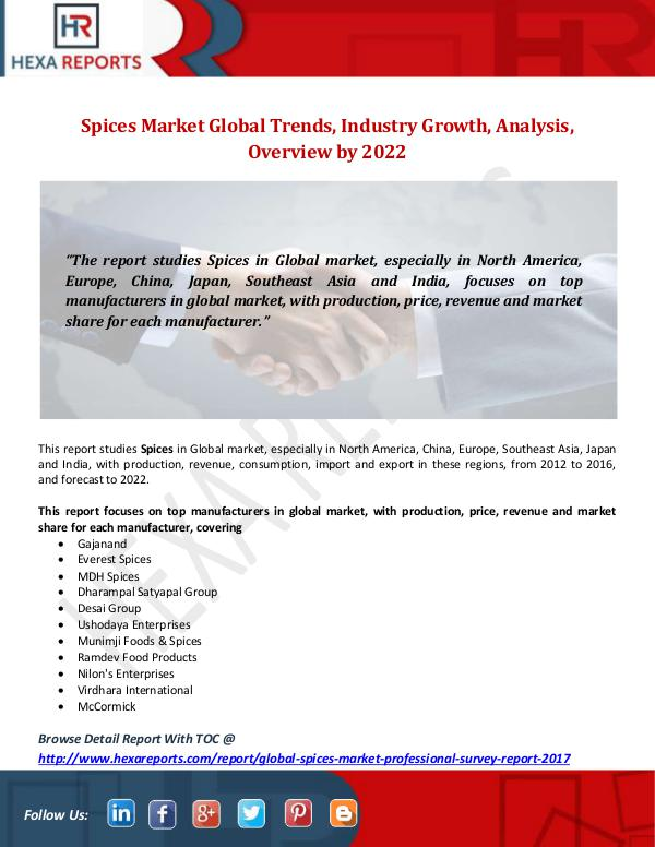 Hexa Reports Industry Spices Market