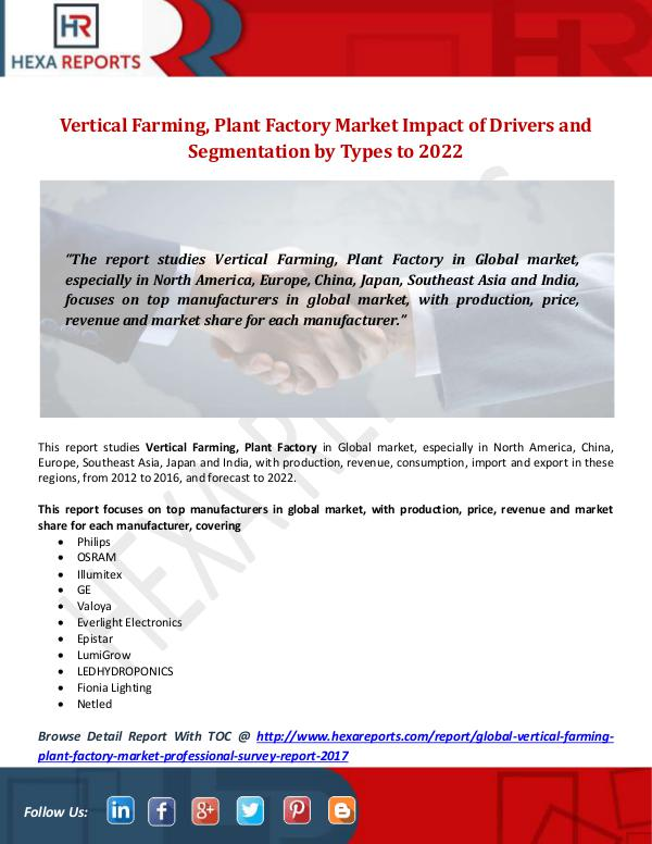 Hexa Reports Industry Vertical Farming, Plant Factory Market