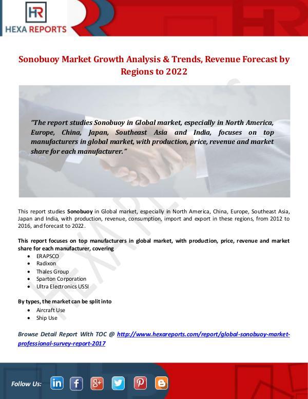 Sonobuoy Market