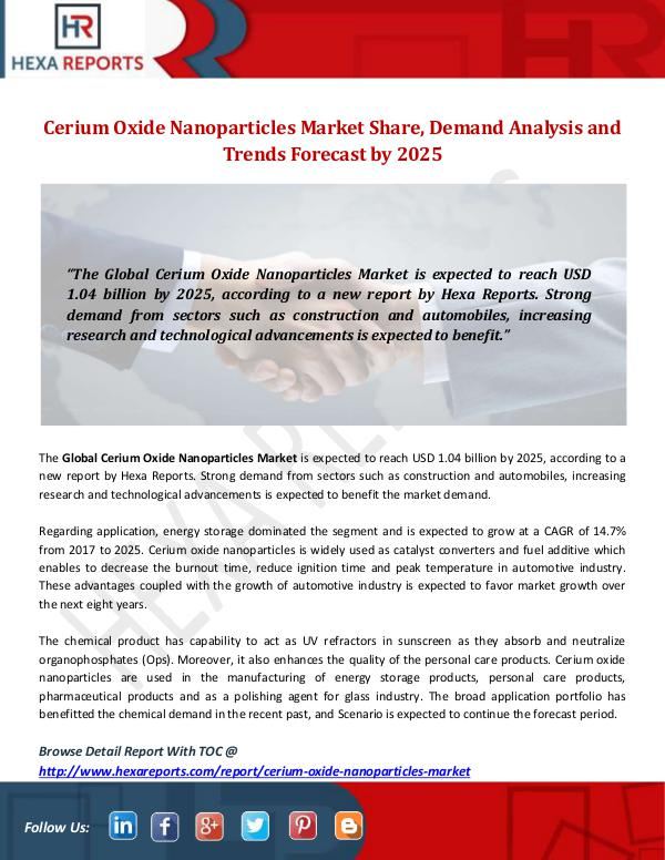 Hexa Reports Industry Cerium Oxide Nanoparticles Market