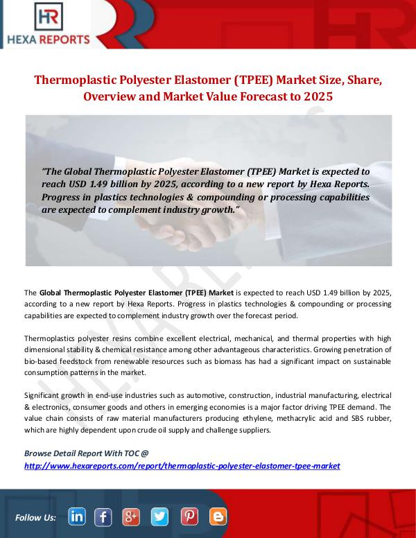 Hexa Reports Industry Thermoplastic Polyester Elastomer (TPEE) Market