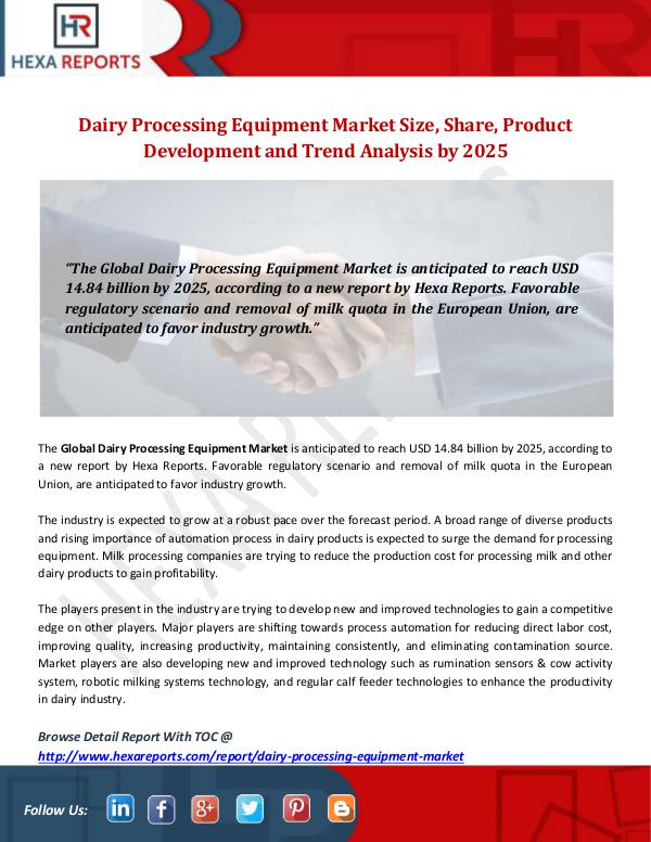 Hexa Reports Industry Dairy Processing Equipment Market