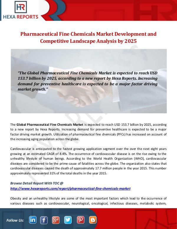 Pharmaceutical Fine Chemicals Market