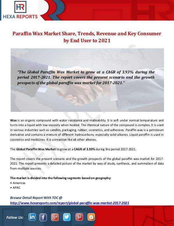 Paraffin Wax Market