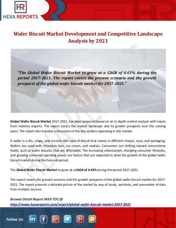 Wafer Biscuit Market