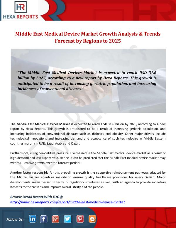 Hexa Reports Industry Middle East Medical Device Market
