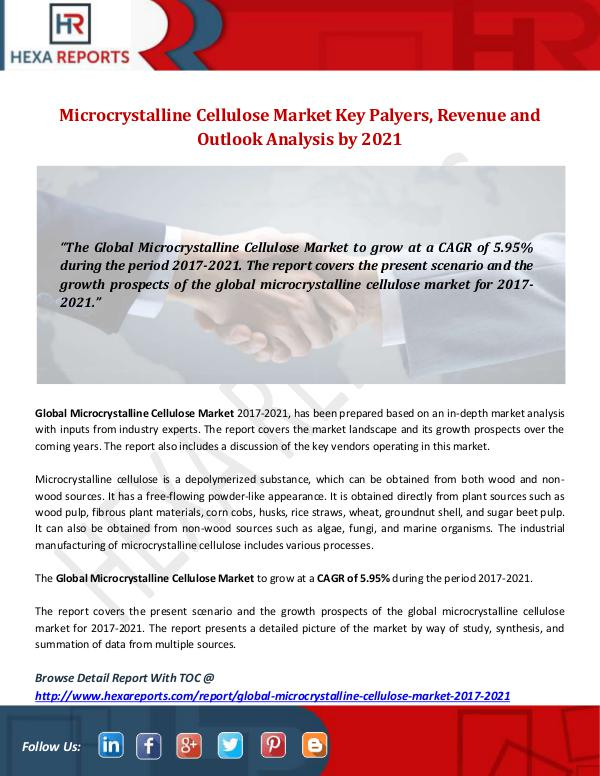 Hexa Reports Industry Microcrystalline Cellulose Market