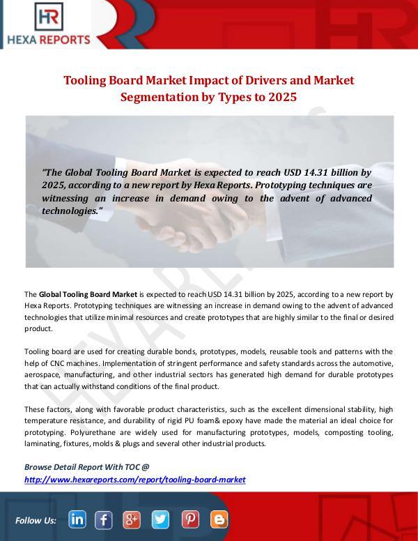 Hexa Reports Industry Tooling Board Market