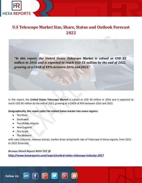 U.S Telescope Market