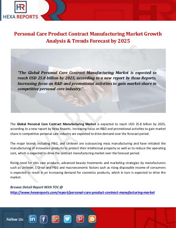 Personal Care Product Contract Manufacturing Marke