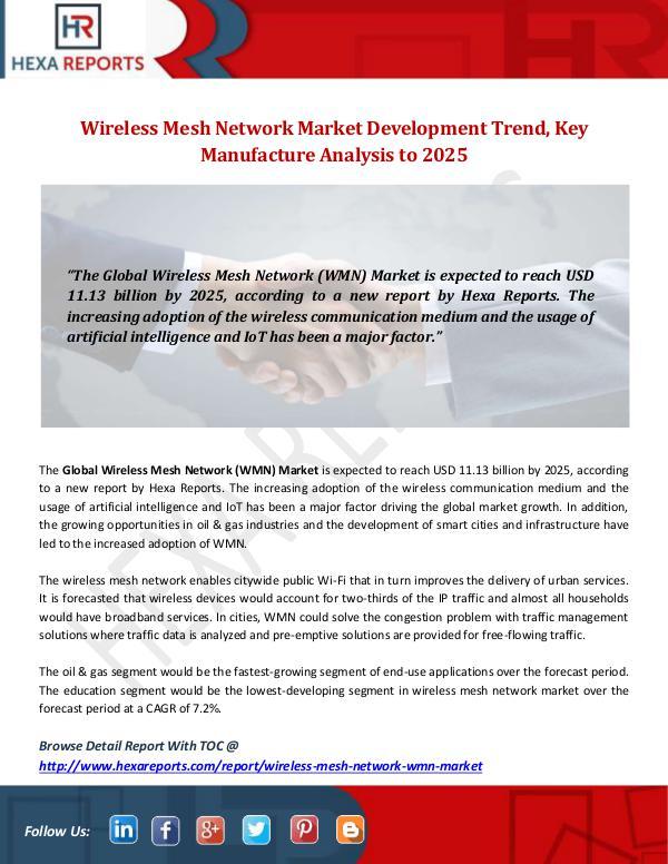 Hexa Reports Industry Wireless Mesh Network (WMN) Market