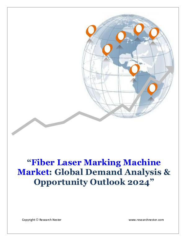 Fiber Laser Marking Machine Market