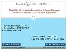 Global High Heels Market