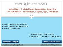 United States Crickets Market