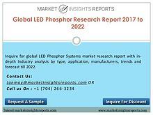 Led Phosphor Market