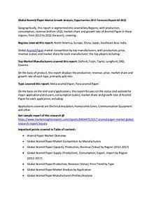 Global Aramid Paper Market 2017