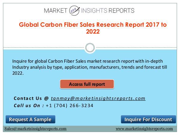 Carbon Fiber Sales Market Size, Status and Forecast 2022