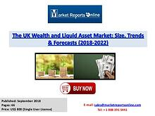 UK Wealth and Liquid Asset Market 2018-2022 Forecast