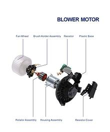 Catalog of Blower Motor --ZHENGYANG AUTO PARTS