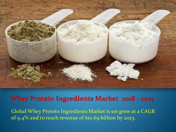 Analytics, Research & Consulting Whey Protein Ingredients Market