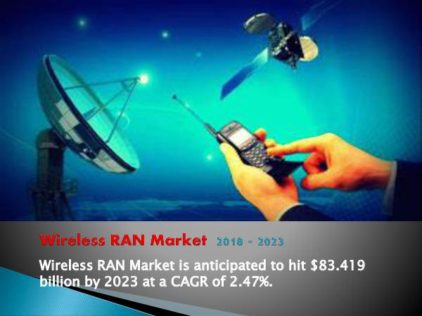 Analytics, Research & Consulting Wireless RAN Market
