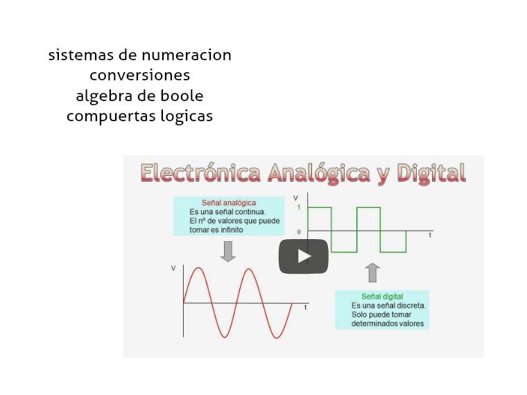 sistemas de numeracion conversion algebra de boole y compuertas logic LESSON_19_DIGITAL_CIRCUITS