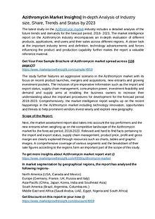Azithromycin market Insights- Growth, Latest Trends & Forecast 2023