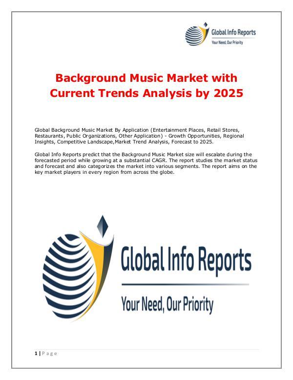 Background Music Market 2018