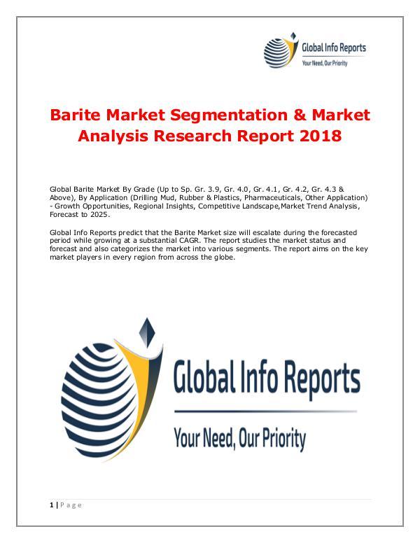 Barite Market 2018