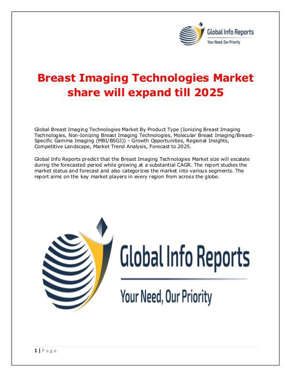 Breast Imaging Technologies Market 2018