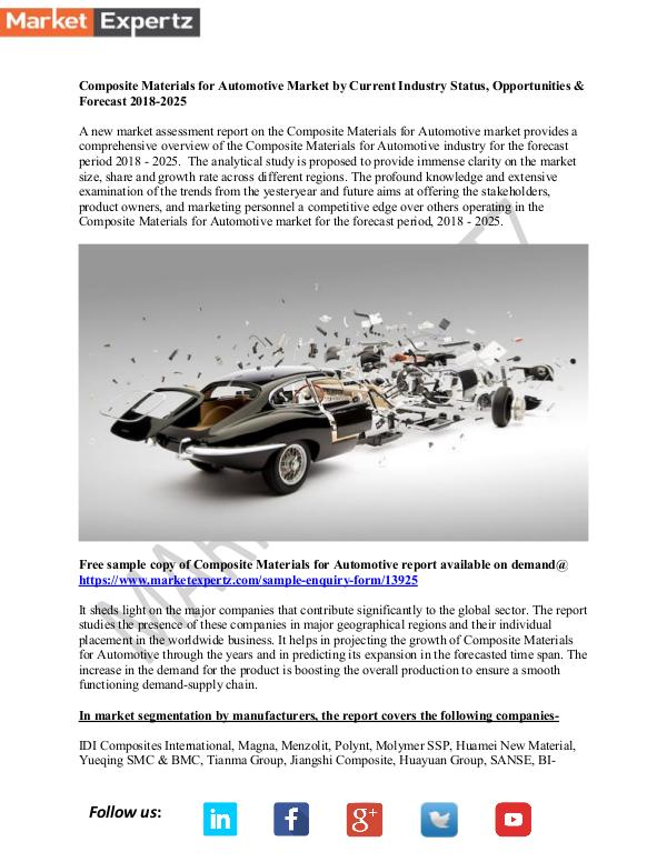 My first Publication Composite Materials for Automotive