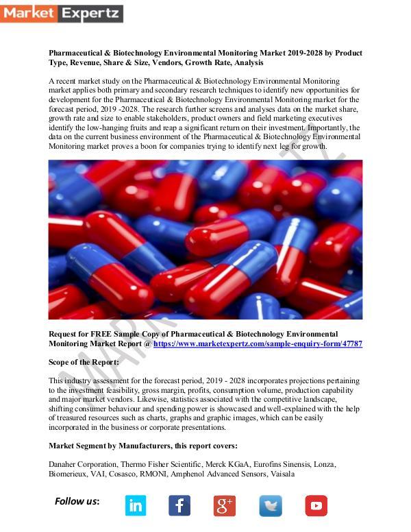 Pharmaceutical & Biotechnology Environmental Monit