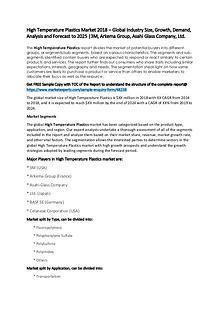 High temperature polyimide PI Market