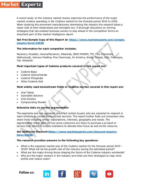 Codeine Market Status and Forecast Analysis 2016-20 Codeine