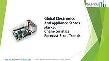 Convenience, Mom And Pop Stores Global Market Report 2019