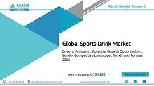 Adroit Market Research