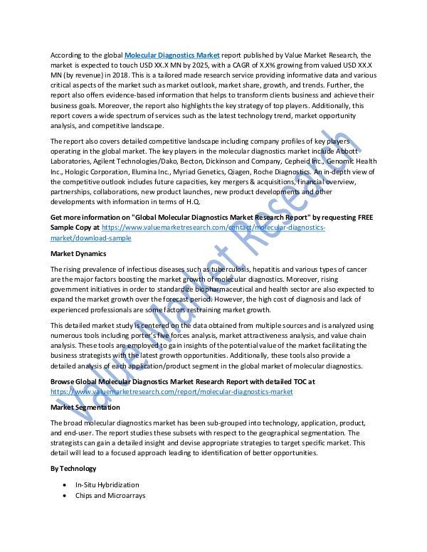 World Industries Molecular Diagnostics Market Growth Analysis, 2025