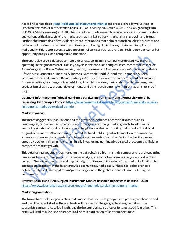 Hand-Held Surgical Instruments Market Report 2025