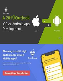 High Quality App Development In The USA