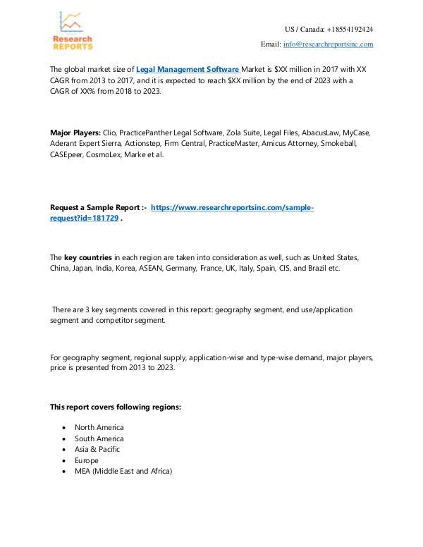 Legal Management Software Industry Legal Management Software Market Growth 2023