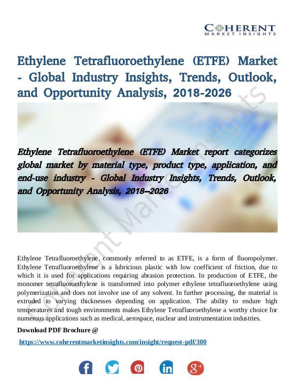 Ethylene Tetrafluoroethylene Market