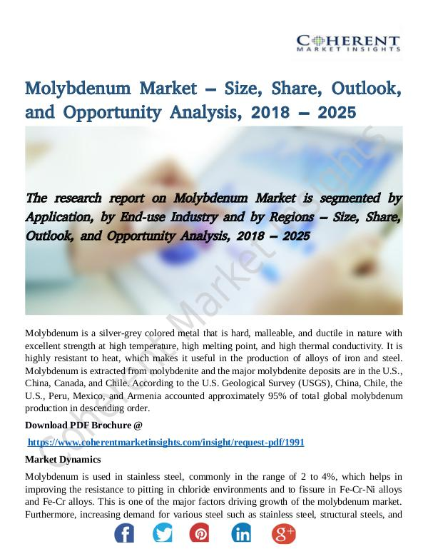 Molybdenum Market
