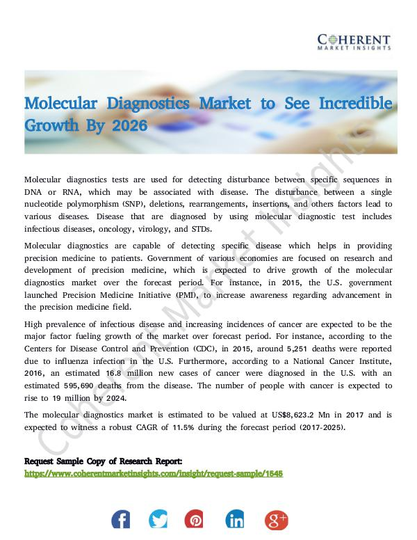 Stairlifts Market: Foresees Skyrocketing Growth in the Coming Years Molecular Diagnostics Market