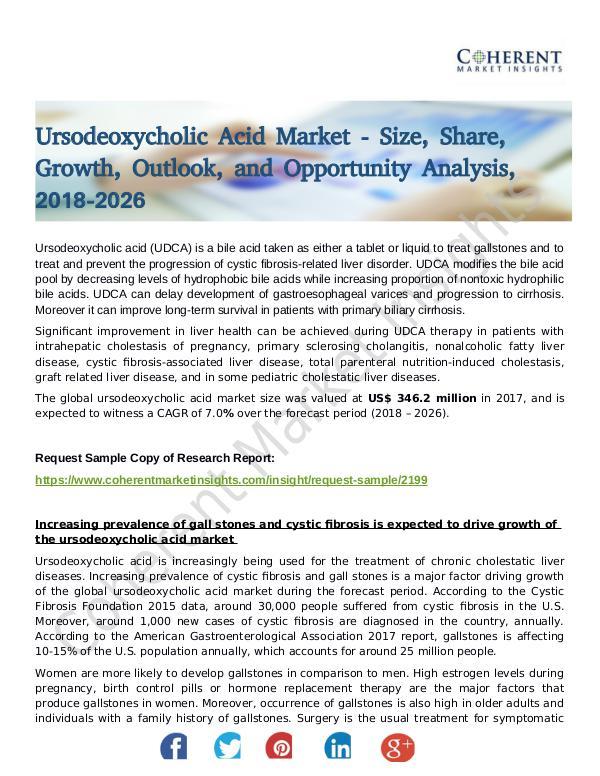 Ursodeoxycholic Acid Market