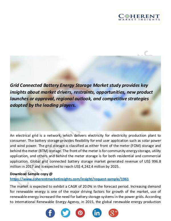 Grid Connected Battery Energy Storage Market