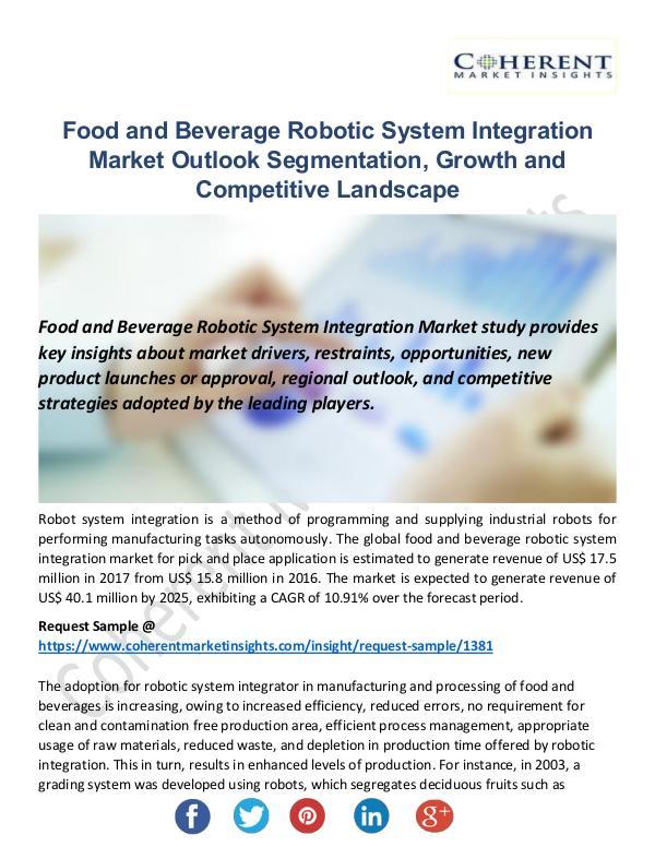 Food Beverage Robotic System Integration Market