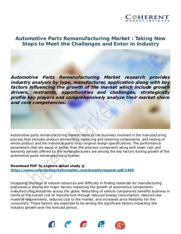 Automotive-Parts-Remanufacturing-Market