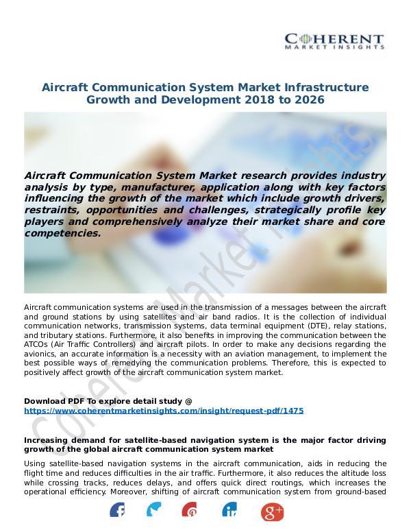 Aircraft-Communication-System-Market